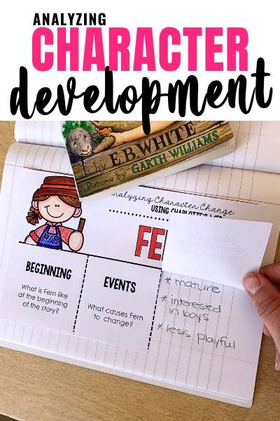 free character development graphic organizer to record character change across time