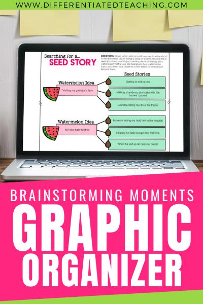 Digital Brainstorming organizer for Personal Narrative Writing