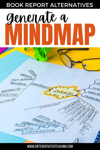 using graphic organizers and mindmaps as a post-novel activity
